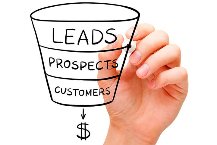 Sales optimization funnel